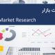 کارگاه تخصصی تحقیقات بازار فرید مسعودی
